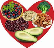 The American Heart Association's Diet and Lifestyle Recommendations Monmouth Cardiology Associates